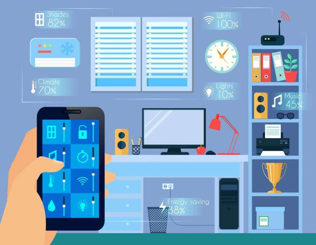 smart homes music wifi temperature lock sensor