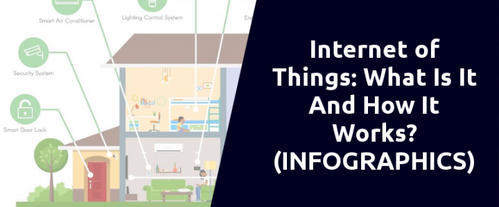 Internet of Things: What Is It And How It Works? (INFOGRAPHICS)