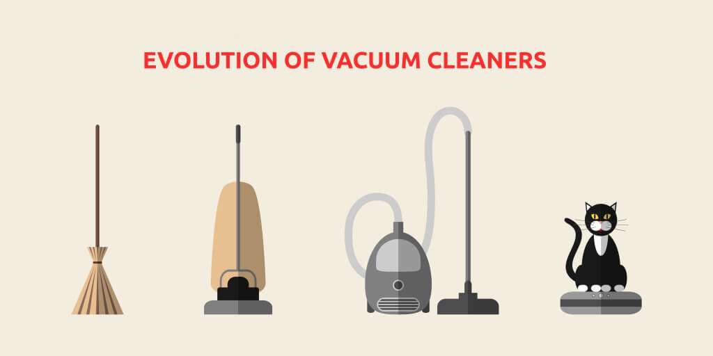 The evolution of vacuum cleaners