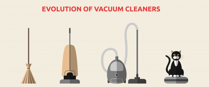 All About Robot Vacuum: The Complete Buying Guide for 2020