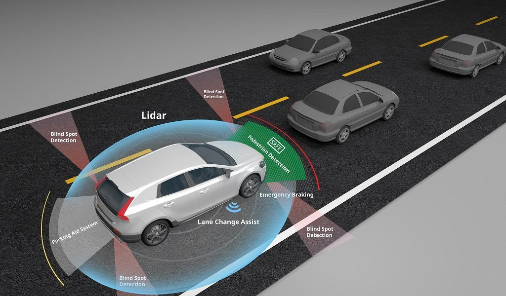 Autonomous self-driving electric car showing Lidar and Safety sensors use